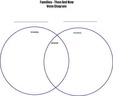 venn diagram jazmine w 39 s online portfolio : venn diagram online - findchart.co